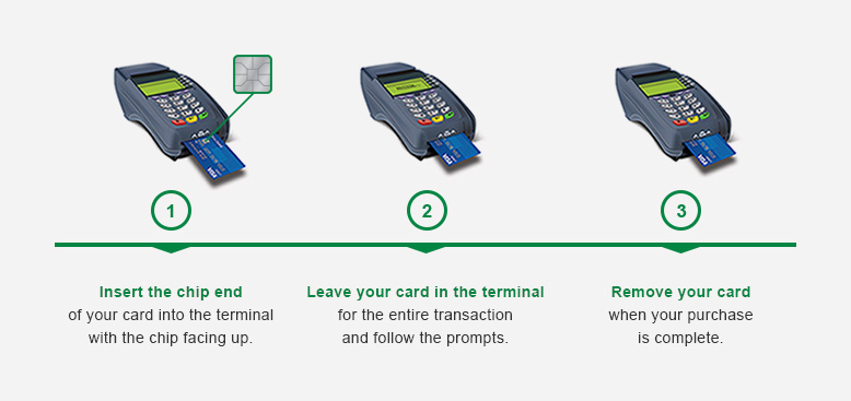 How To Use EMV Chip Cards in 3 Steps
